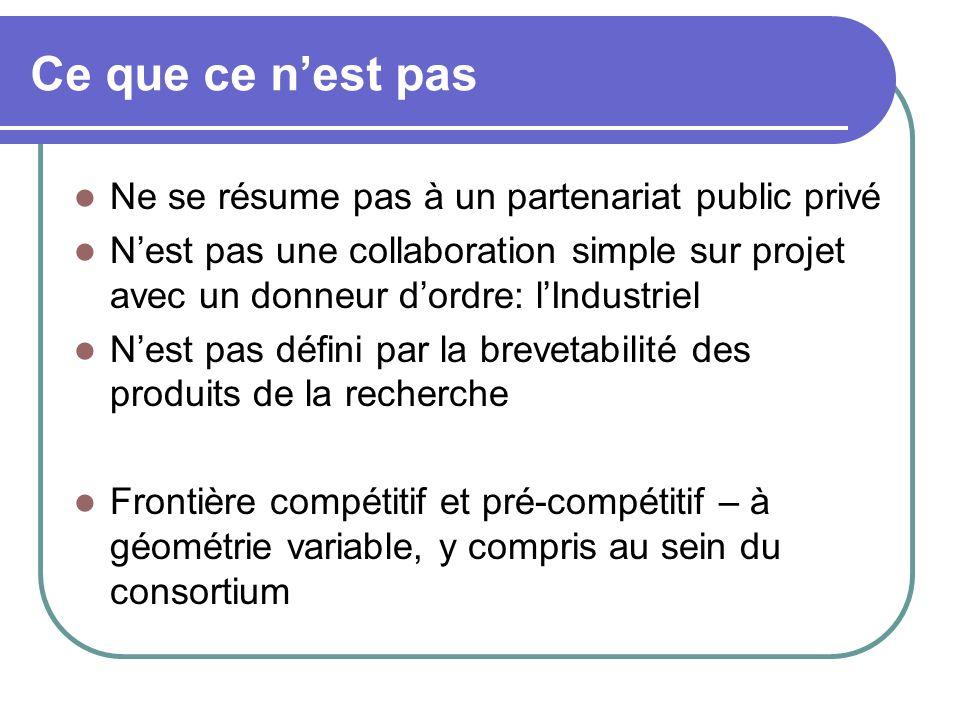 Ce que ce nest pas Ne se résume pas à un partenariat public privé Nest pas une collaboration simple sur projet avec un donneur dordre: lIndustriel Nes