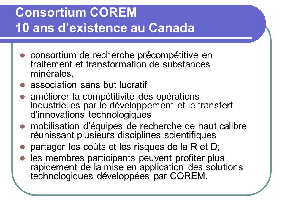 Consortium COREM 10 ans dexistence au Canada consortium de recherche précompétitive en traitement et transformation de substances minérales.