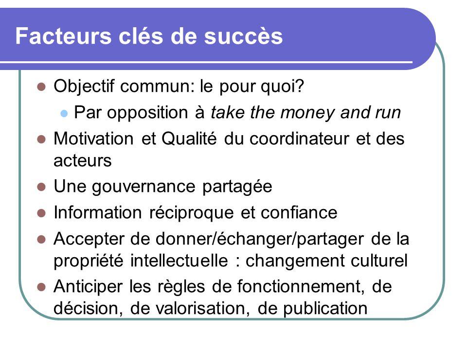 Facteurs clés de succès Objectif commun: le pour quoi? Par opposition à take the money and run Motivation et Qualité du coordinateur et des acteurs Un