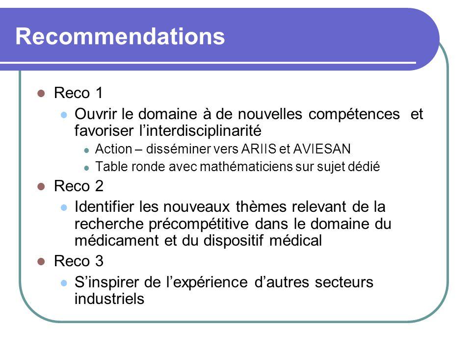 Recommendations Reco 1 Ouvrir le domaine à de nouvelles compétences et favoriser linterdisciplinarité Action – disséminer vers ARIIS et AVIESAN Table