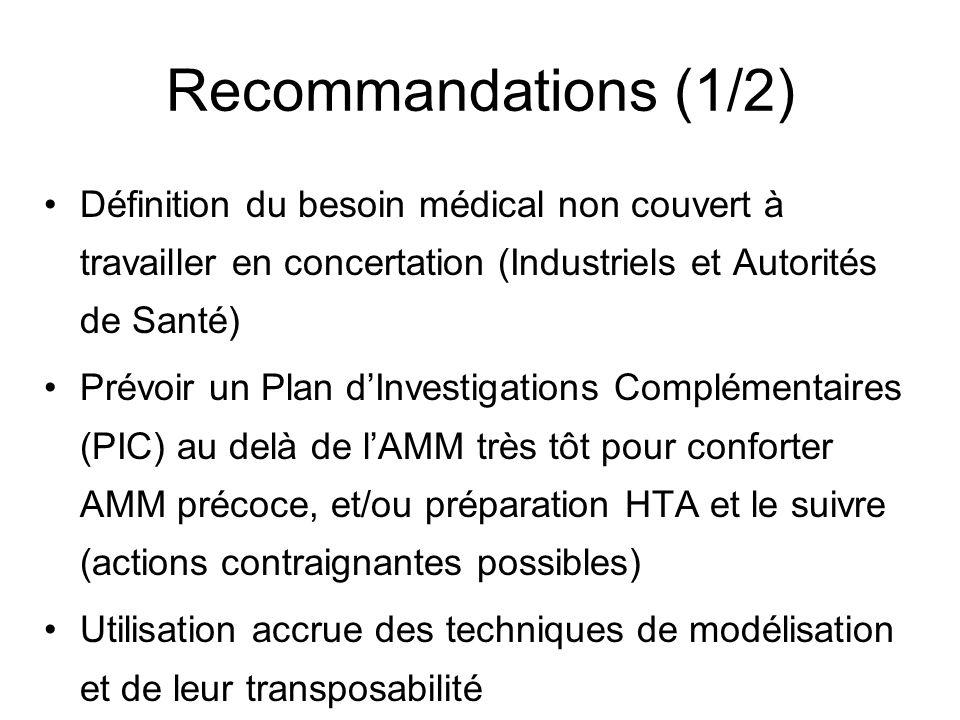 Recommandations (1/2) Définition du besoin médical non couvert à travailler en concertation (Industriels et Autorités de Santé) Prévoir un Plan dInves