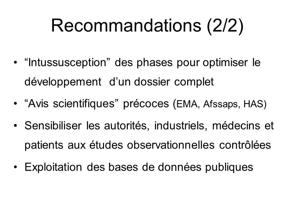 Recommandations (2/2) Intussusception des phases pour optimiser le développement dun dossier complet Avis scientifiques précoces ( EMA, Afssaps, HAS)