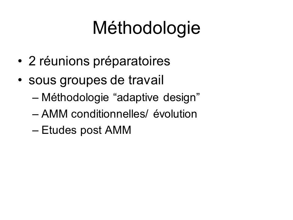 Méthodologie 2 réunions préparatoires sous groupes de travail –Méthodologie adaptive design –AMM conditionnelles/ évolution –Etudes post AMM