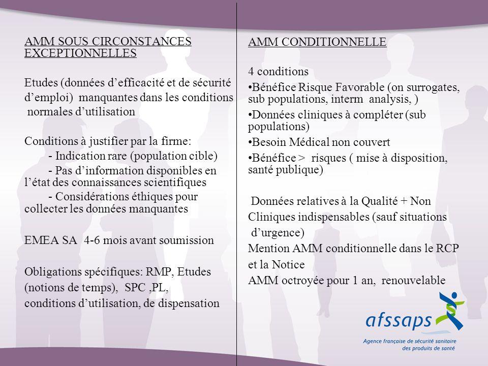 AMM SOUS CIRCONSTANCES EXCEPTIONNELLES Etudes (données defficacité et de sécurité demploi) manquantes dans les conditions normales dutilisation Condit