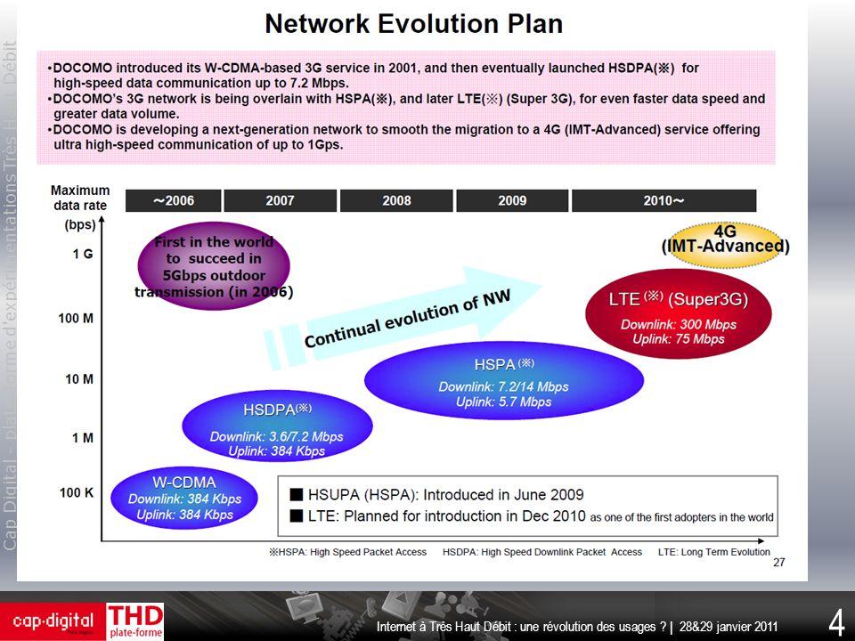 Cap Digital - plate-forme d expérimentations Très Haut Débit 15 Internet à Très Haut Débit : une révolution des usages .