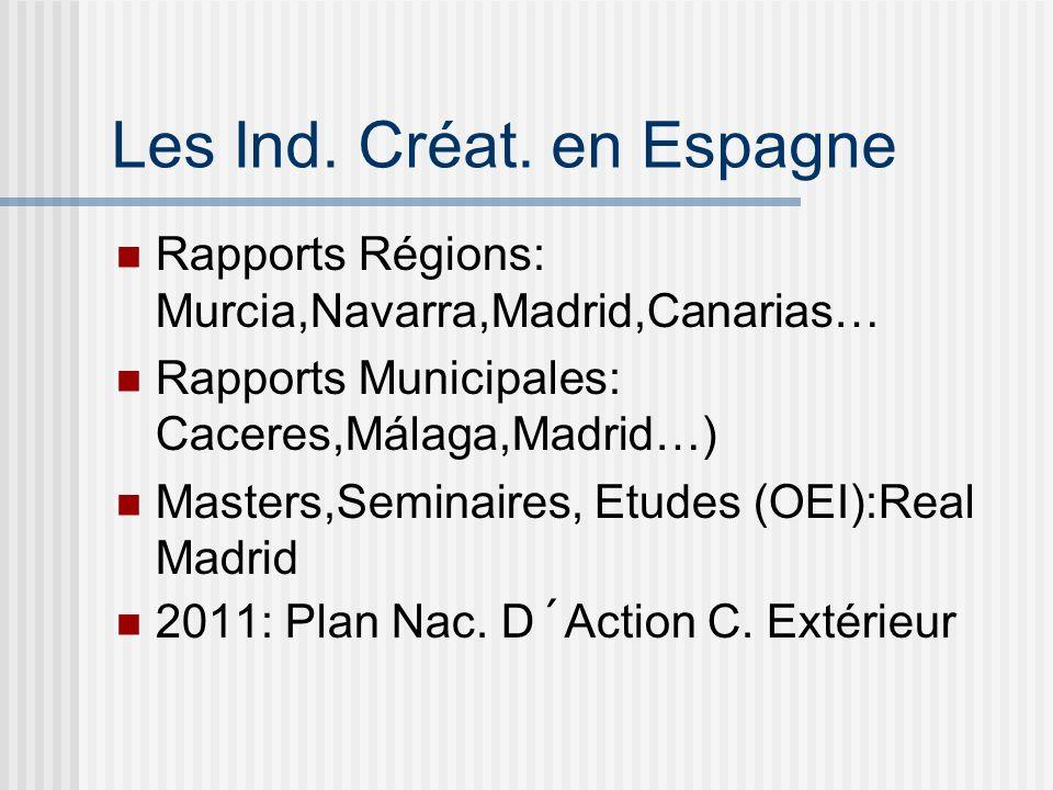 Les Ind. Créat. en Espagne Rapports Régions: Murcia,Navarra,Madrid,Canarias… Rapports Municipales: Caceres,Málaga,Madrid…) Masters,Seminaires, Etudes