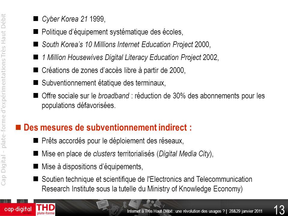 Cap Digital - plate-forme d'expérimentations Très Haut Débit 13 Internet à Très Haut Débit : une révolution des usages ? | 28&29 janvier 2011 Cyber Ko