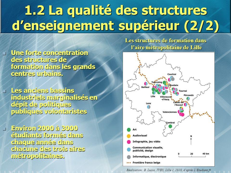 1.2 La qualité des structures denseignement supérieur (2/2) Une forte concentration des structures de formation dans les grands centres urbains. Une f