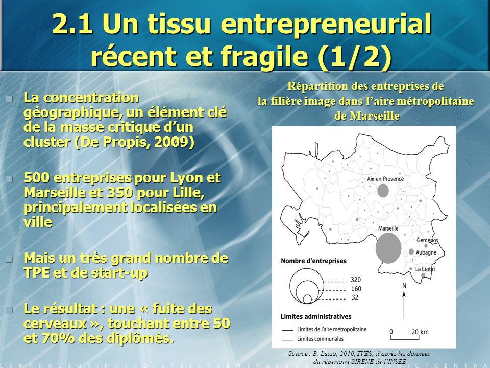 2.1 Un tissu entrepreneurial récent et fragile (1/2) La concentration géographique, un élément clé de la masse critique dun cluster (De Propis, 2009)