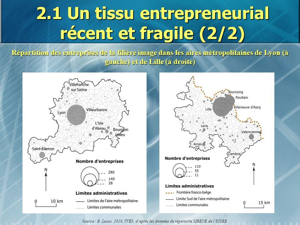 2.1 Un tissu entrepreneurial récent et fragile (2/2) Source : B. Lusso, 2010, TVES, daprès les données du répertoire SIRENE de lINSEE Répartition des