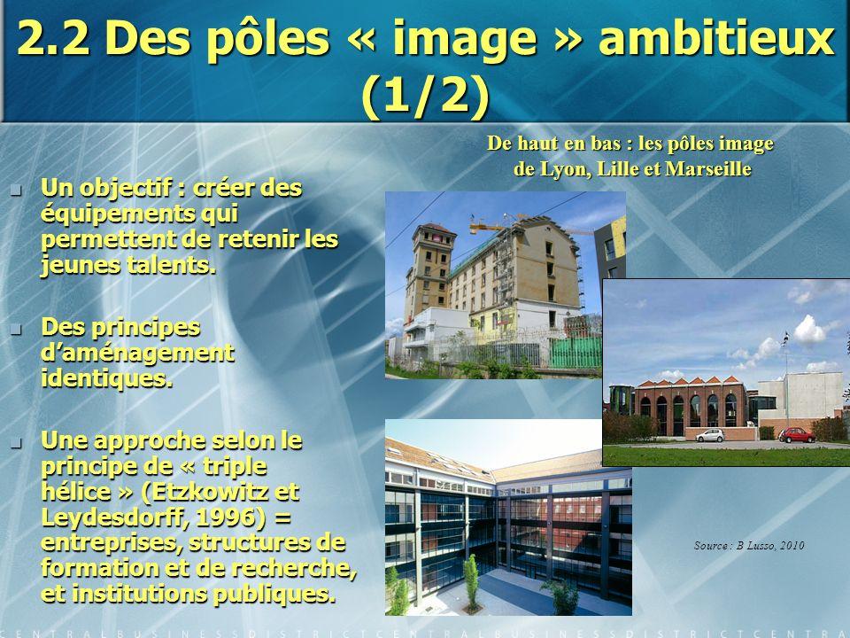 2.2 Des pôles « image » ambitieux (1/2) Un objectif : créer des équipements qui permettent de retenir les jeunes talents. Un objectif : créer des équi