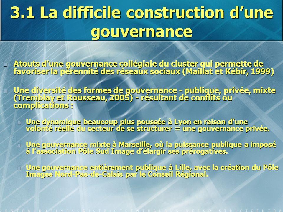3.1 La difficile construction dune gouvernance Atouts dune gouvernance collégiale du cluster qui permette de favoriser la pérennité des réseaux sociau