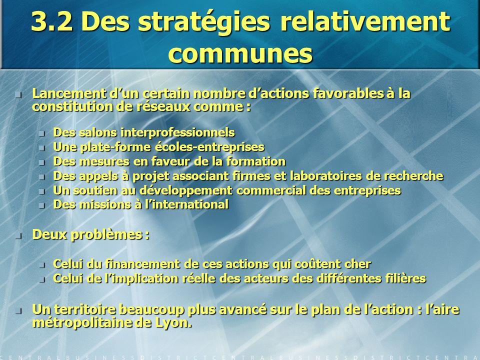 3.2 Des stratégies relativement communes Lancement dun certain nombre dactions favorables à la constitution de réseaux comme : Lancement dun certain n