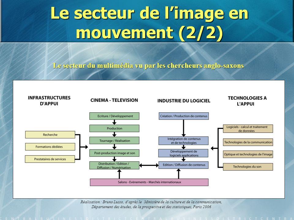 Les aires métropolitaines de Lille, de Lyon et de Marseille Le secteur de limage en mouvement, une industrie culturelle (Greffe, 2006) qui a connu un véritable essor avec le développement des TIC (Chatepie et Le Diberder, 2005).