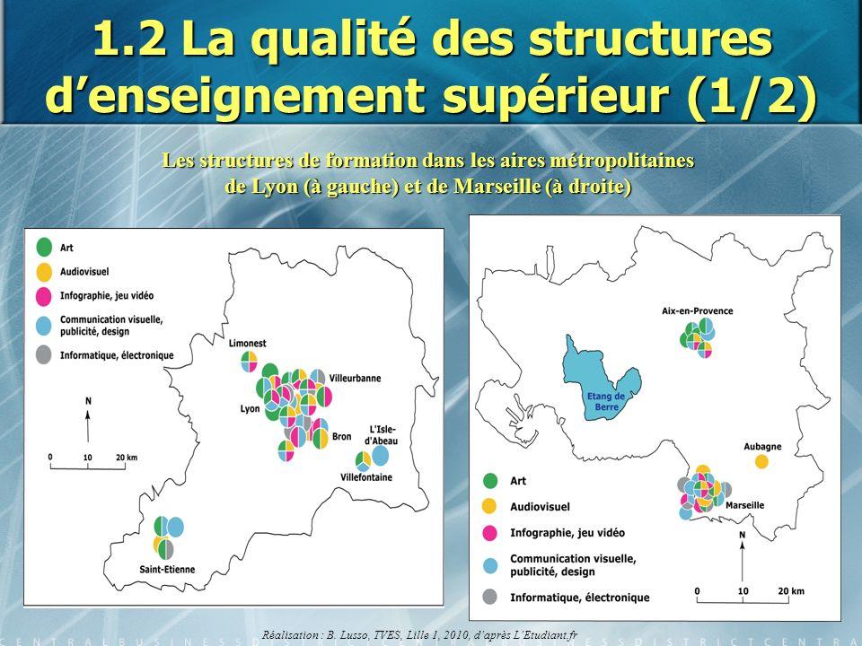 1.2 La qualité des structures denseignement supérieur (1/2) Les structures de formation dans les aires métropolitaines de Lyon (à gauche) et de Marsei