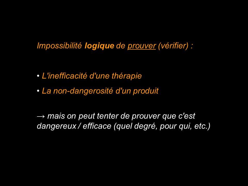 Impossibilité logique de prouver (vérifier) : L'inefficacité d'une thérapie La non-dangerosité d'un produit mais on peut tenter de prouver que c'est d