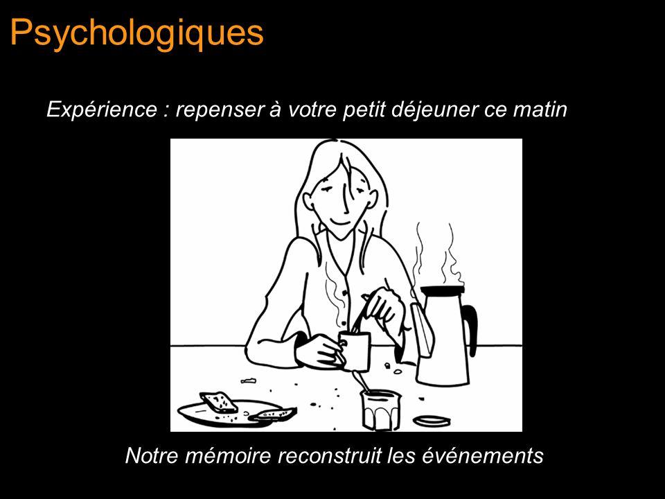 Psychologiques Expérience : repenser à votre petit déjeuner ce matin Notre mémoire reconstruit les événements