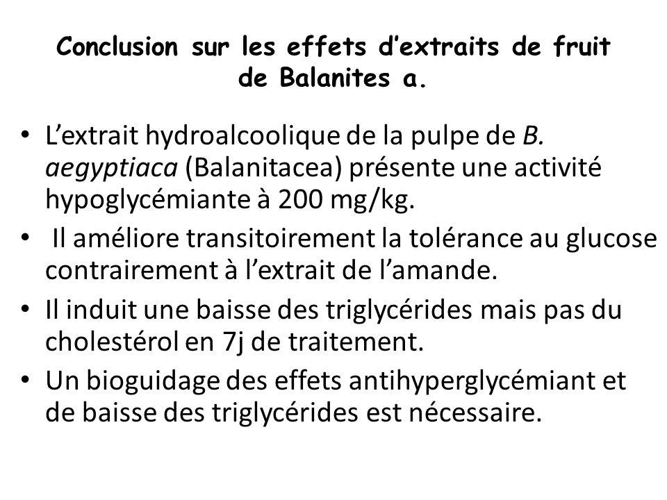 Conclusion sur les effets dextraits de fruit de Balanites a. Lextrait hydroalcoolique de la pulpe de B. aegyptiaca (Balanitacea) présente une activité
