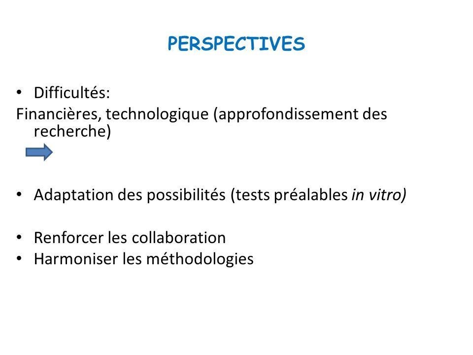 PERSPECTIVES Difficultés: Financières, technologique (approfondissement des recherche) Adaptation des possibilités (tests préalables in vitro) Renforc