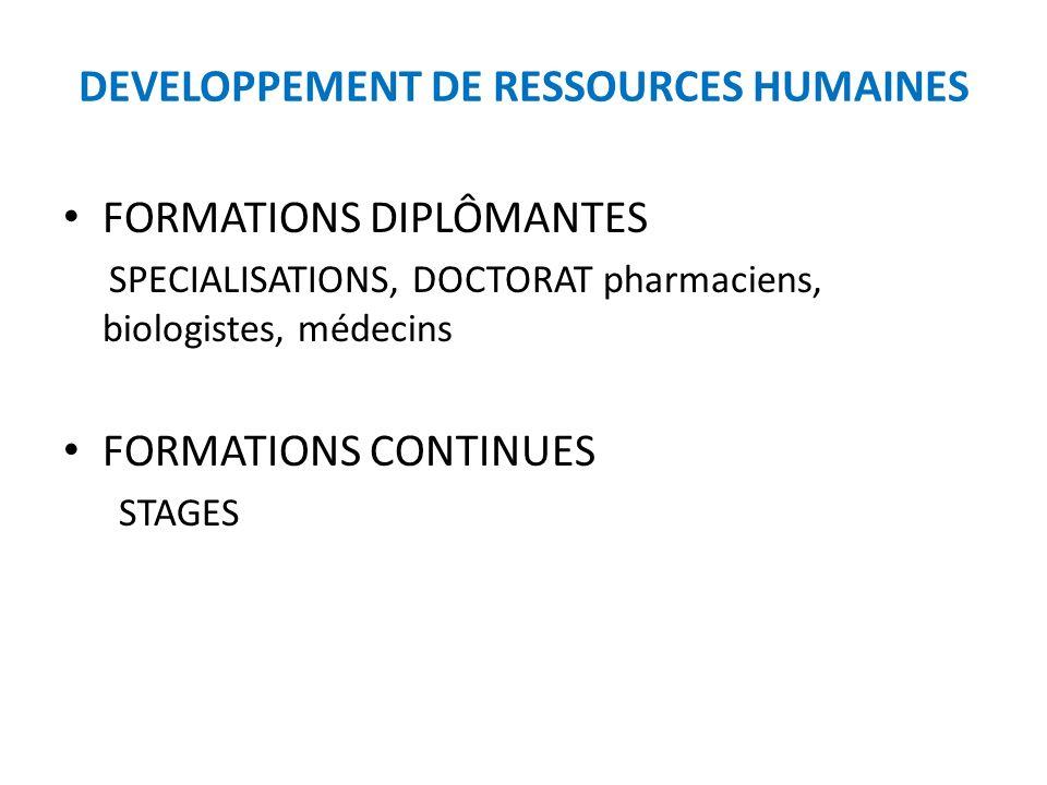 DEVELOPPEMENT DE RESSOURCES HUMAINES FORMATIONS DIPLÔMANTES SPECIALISATIONS, DOCTORAT pharmaciens, biologistes, médecins FORMATIONS CONTINUES STAGES