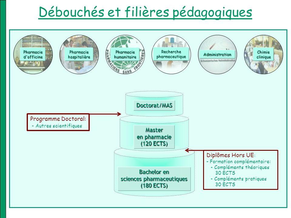 Débouchés et filières pédagogiques Pharmacied'officinePharmaciehospitalièreChimieclinique Recherchepharmaceutique Pharmaciehumanitaire Administration