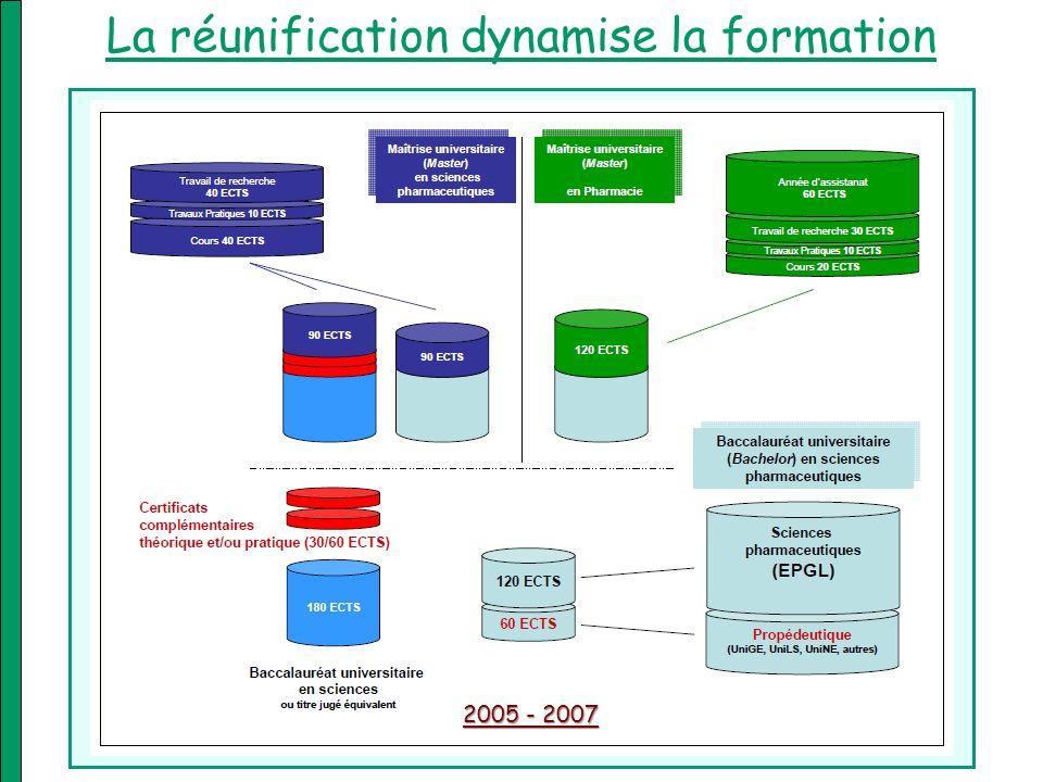 La réunification dynamise la formation 2005 - 2007