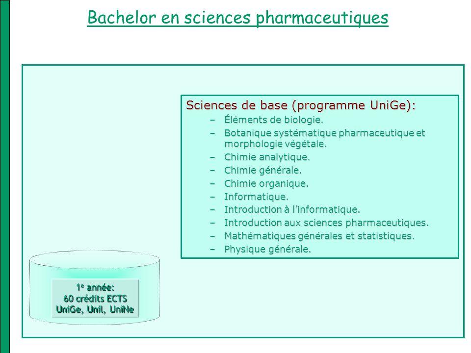 Sciences de base (programme UniGe): –Éléments de biologie. –Botanique systématique pharmaceutique et morphologie végétale. –Chimie analytique. –Chimie