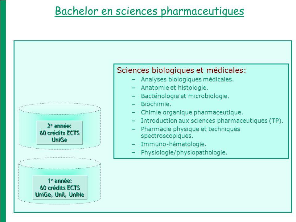 Sciences biologiques et médicales: –Analyses biologiques médicales. –Anatomie et histologie. –Bactériologie et microbiologie. –Biochimie. –Chimie orga