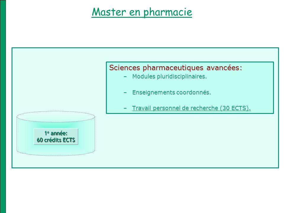 Master en pharmacie Sciences pharmaceutiques avancées: –Modules pluridisciplinaires. –Enseignements coordonnés. –Travail personnel de recherche (30 EC