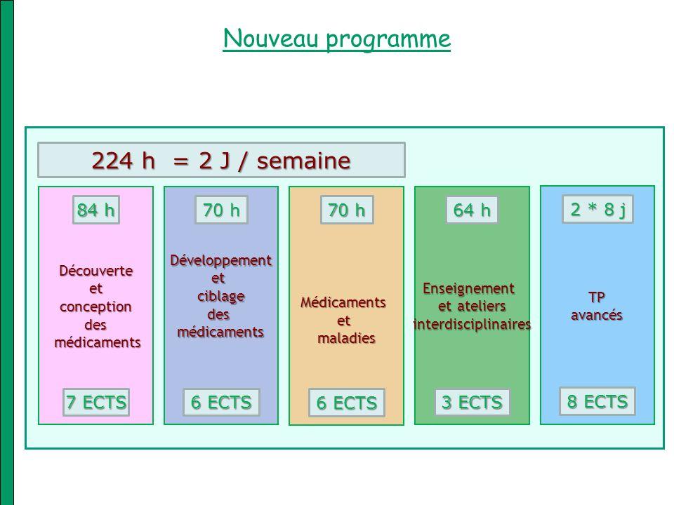 Nouveau programme 224 h = 2 J / semaine Découverteetconception des médicaments 84 h 7 ECTS Développement et ciblage des médicaments 70 h 6 ECTS Médica