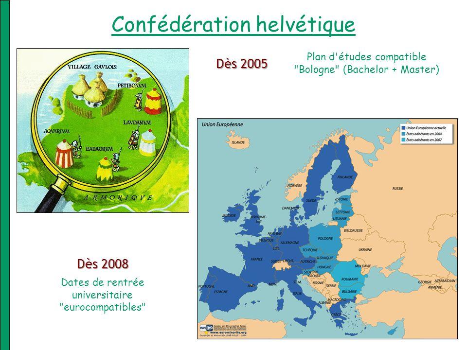 Confédération helvétique Plan d'études compatible