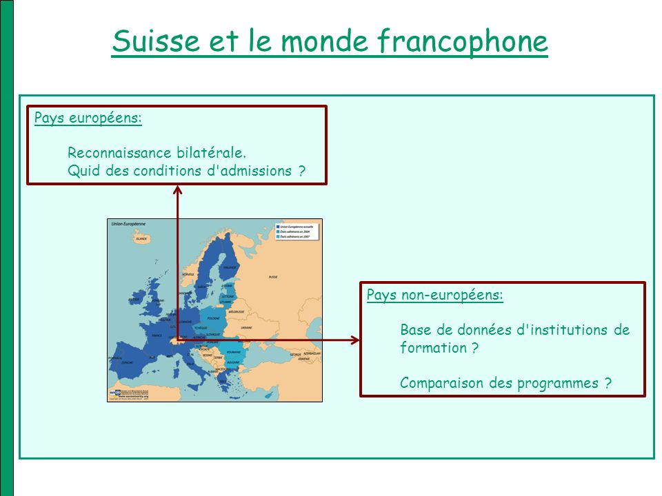 Suisse et le monde francophone Pays européens: Reconnaissance bilatérale. Quid des conditions d'admissions ? Pays non-européens: Base de données d'ins