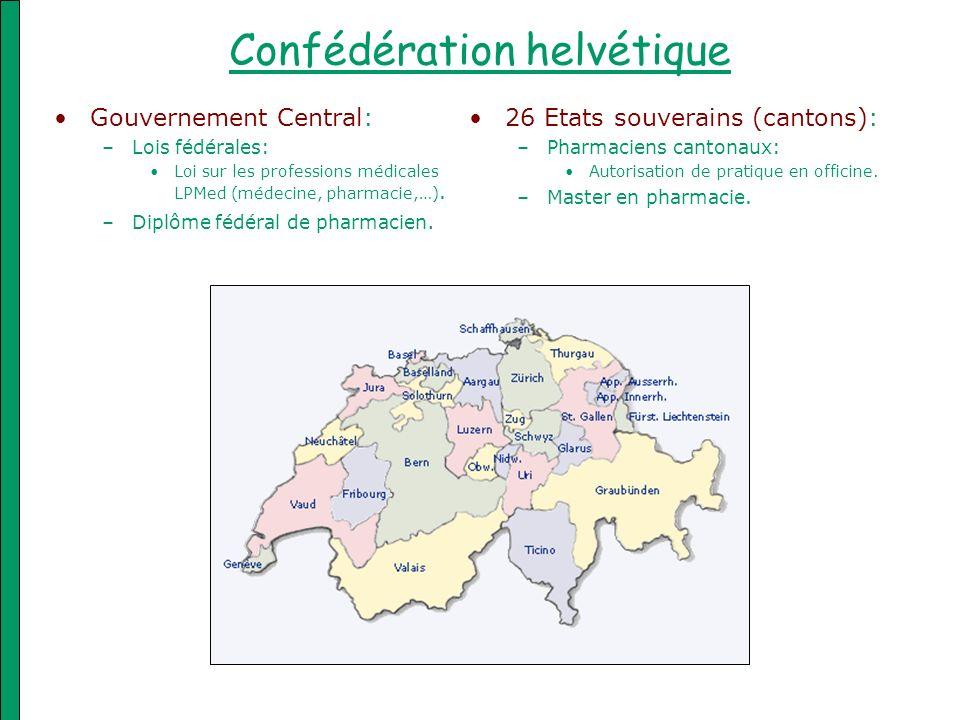 Confédération helvétique Gouvernement Central: –Lois fédérales: Loi sur les professions médicales LPMed (médecine, pharmacie,…). –Diplôme fédéral de p