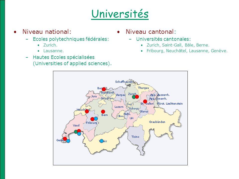 Universités Niveau national: –Ecoles polytechniques fédérales: Zurich. Lausanne. –Hautes Ecoles spécialisées (Universities of applied sciences). Nivea