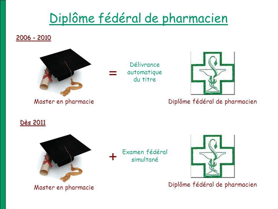 Diplôme fédéral de pharmacien Master en pharmacie Diplôme fédéral de pharmacien 2006 - 2010 Dès 2011 Master en pharmacie Diplôme fédéral de pharmacien