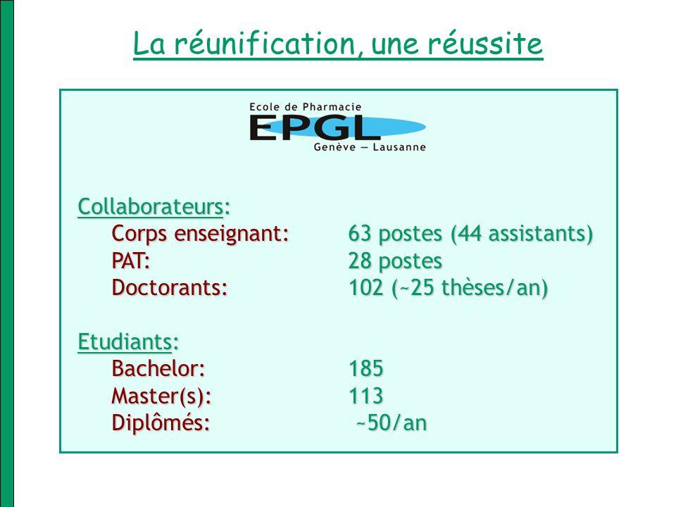 La réunification, une réussite Collaborateurs: Corps enseignant: 63 postes (44 assistants) PAT: 28 postes Doctorants: 102 (~25 thèses/an) Etudiants: B
