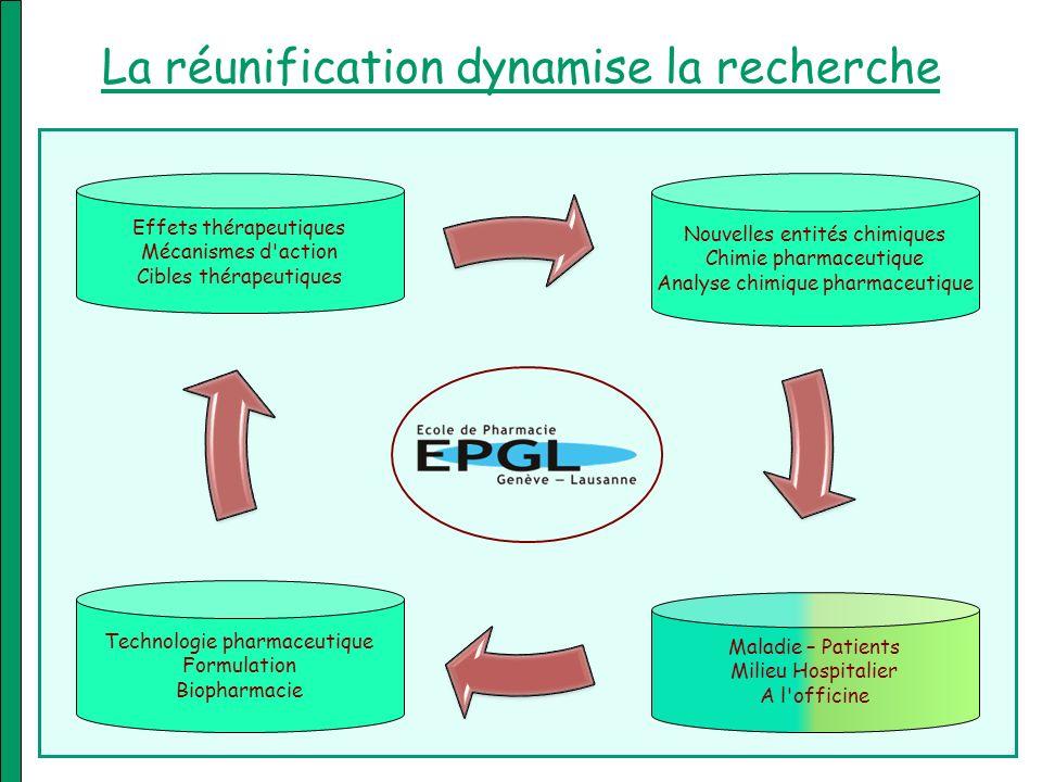 La réunification dynamise la recherche Nouvelles entités chimiques Chimie pharmaceutique Analyse chimique pharmaceutique Technologie pharmaceutique Fo
