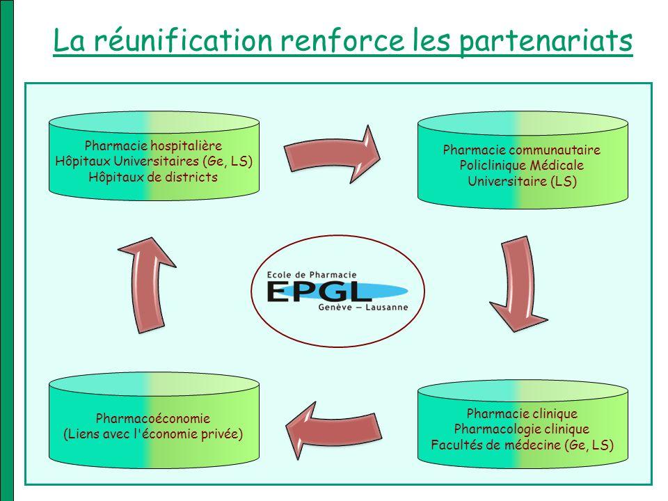 La réunification renforce les partenariats Pharmacie communautaire Policlinique Médicale Universitaire (LS) Pharmacoéconomie (Liens avec l'économie pr