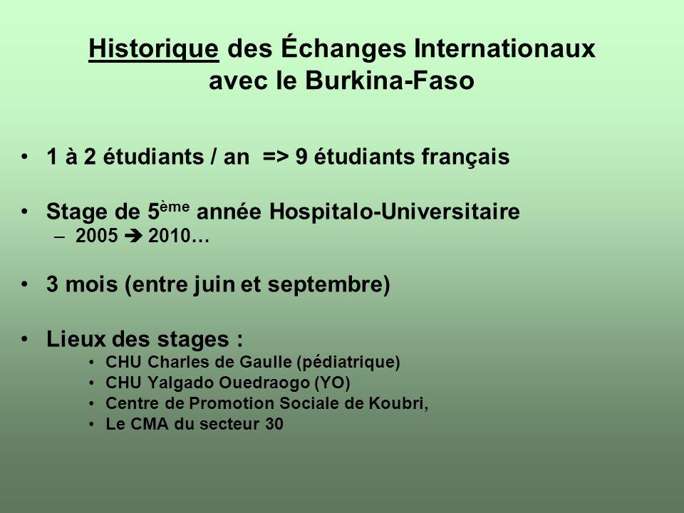 A Angers : Relations Internationales : Véronique ANNAIX A Ougadougou : Coordonateur : Professeur Mamadou SAWADOGO Responsables actuels
