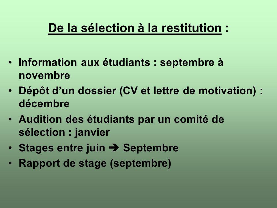 Financements Depuis 2002 : 9 étudiants / stages de 3 mois Financements Département de Maine et Loire Bourse de Mobilité « spécifiques » pour étudiants (département de la Mayenne) Depuis 2009 : bourses du Conseil Régional des Pays de Loire