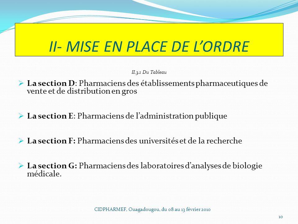 II- MISE EN PLACE DE LORDRE II.3.1 Du Tableau La section D: Pharmaciens des établissements pharmaceutiques de vente et de distribution en gros La sect
