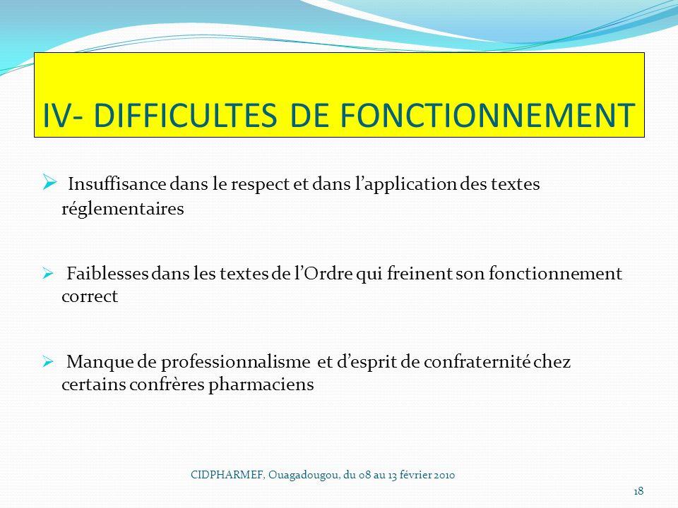 IV- DIFFICULTES DE FONCTIONNEMENT Insuffisance dans le respect et dans lapplication des textes réglementaires Faiblesses dans les textes de lOrdre qui