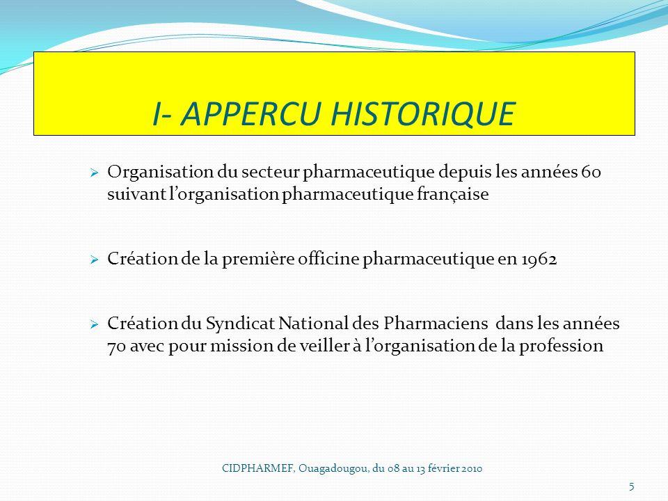 I- APPERCU HISTORIQUE Organisation du secteur pharmaceutique depuis les années 60 suivant lorganisation pharmaceutique française Création de la premiè