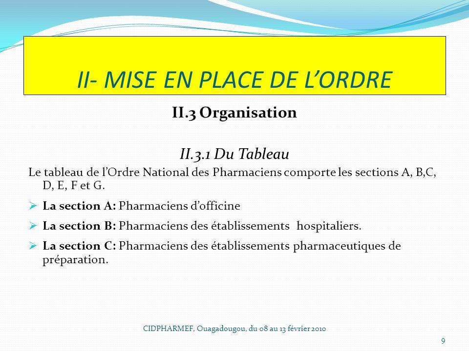 II- MISE EN PLACE DE LORDRE II.3 Organisation II.3.1 Du Tableau Le tableau de lOrdre National des Pharmaciens comporte les sections A, B,C, D, E, F et