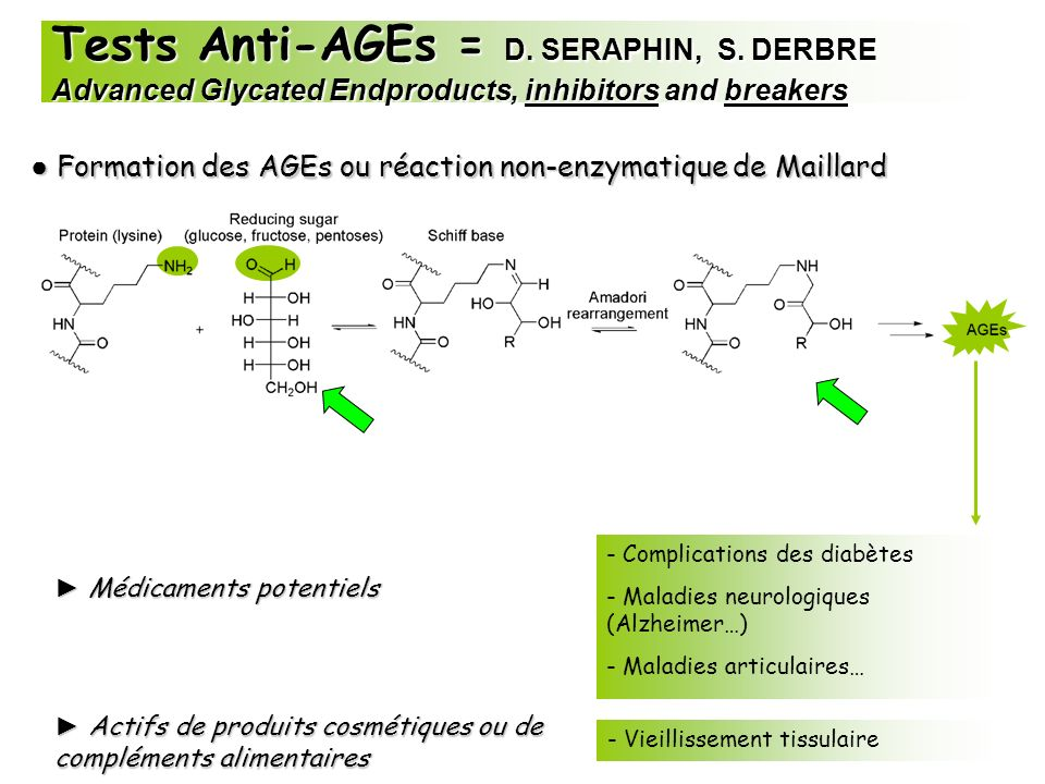 Tests Anti-AGEs = D. SERAPHIN, S. DERBRE Advanced Glycated Endproducts, inhibitors and breakers Formation des AGEs ou réaction non-enzymatique de Mail