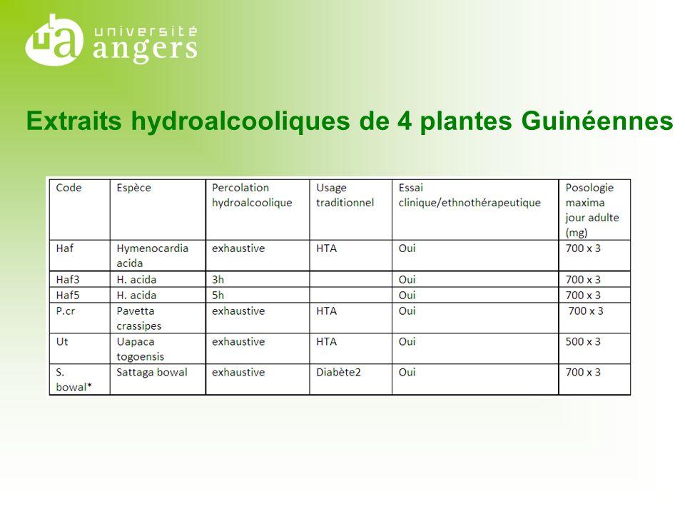 Radicaux libres et ROS Tests dactivités Antioxydantes Tests AntiOxydant - AO Tests AntiOxydant - AO