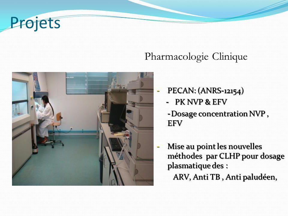 Projets Pharmacologie Clinique -PECAN: (ANRS-12154) -PK NVP & EFV -Dosage concentration NVP, EFV -Mise au point les nouvelles méthodes par CLHP pour d