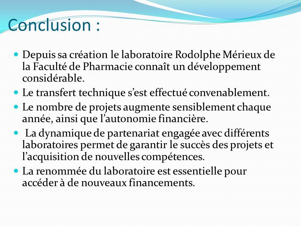 Conclusion : Depuis sa création le laboratoire Rodolphe Mérieux de la Faculté de Pharmacie connaît un développement considérable. Le transfert techniq