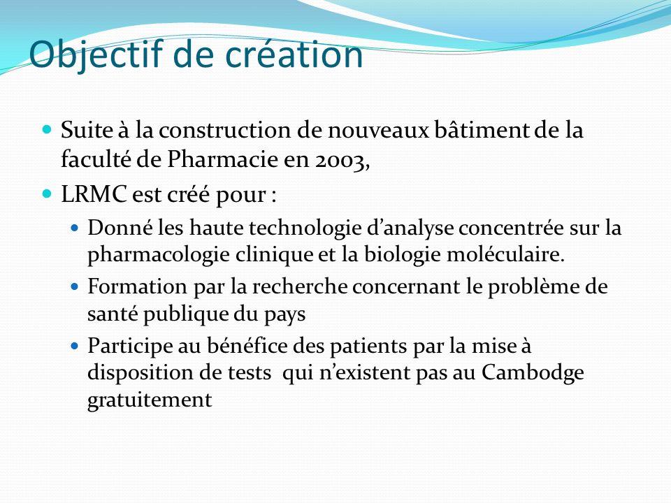 Objectif de création Suite à la construction de nouveaux bâtiment de la faculté de Pharmacie en 2003, LRMC est créé pour : Donné les haute technologie