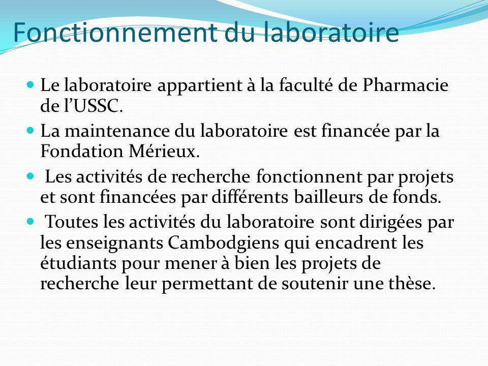 Fonctionnement du laboratoire Le laboratoire appartient à la faculté de Pharmacie de lUSSC. La maintenance du laboratoire est financée par la Fondatio
